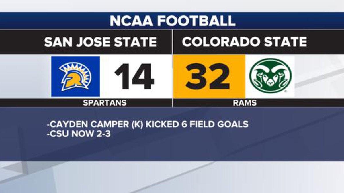 CSU vs. San Jose State