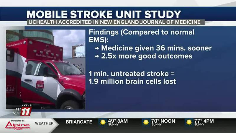 Study finds unit significantly improved patient outcomes