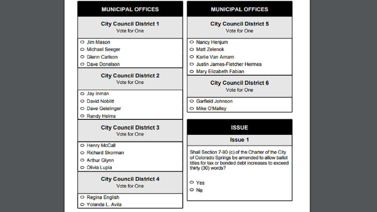 City of Colorado Springs Special Election sample ballot 2021.
