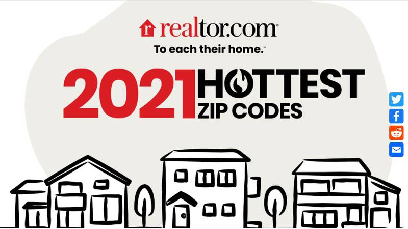 The Hottest Zip Codes of 2021