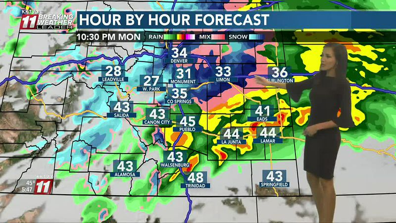 Rain & Snow Chances