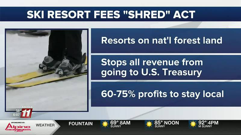 """The """"SHRED"""" Act has been introduced to congress"""