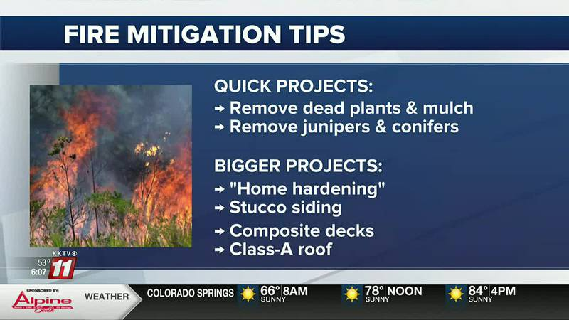 How to be proactive about fire mitigation