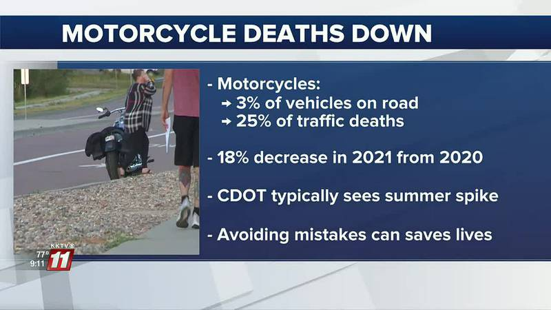 CDOT is reminding drivers and motorcyclists to be vigilant