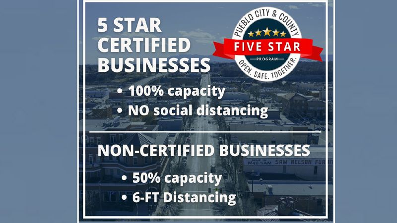 Pueblo County 5-Star Certified Businesses