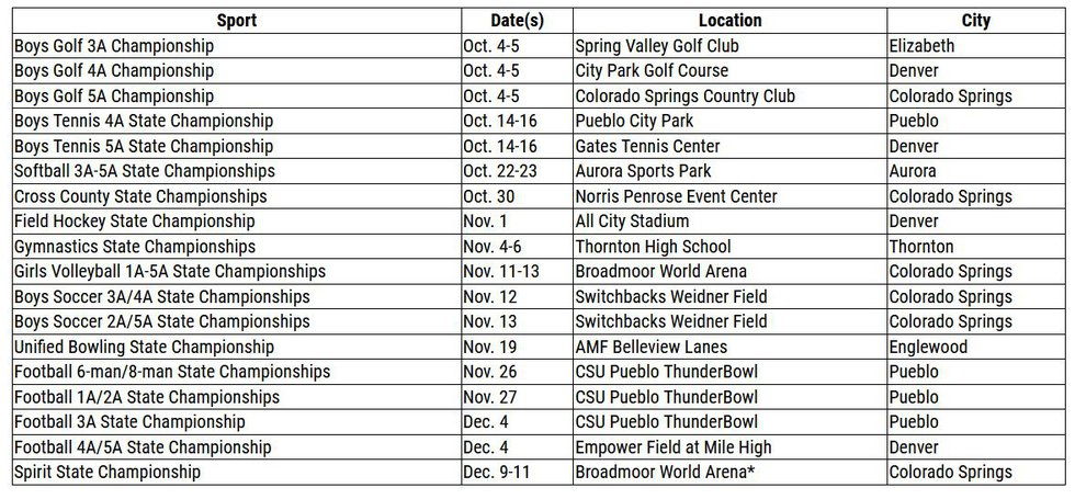 CHSAA fall championships schedule