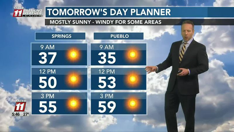 Warmer with some wind for midweek