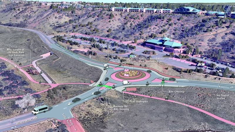 Rendering of a roundabout project outside of Garden of the Gods Park.